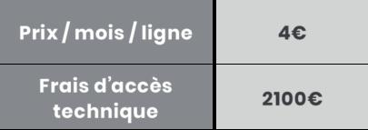 <h2>Option APN Privée</h2>